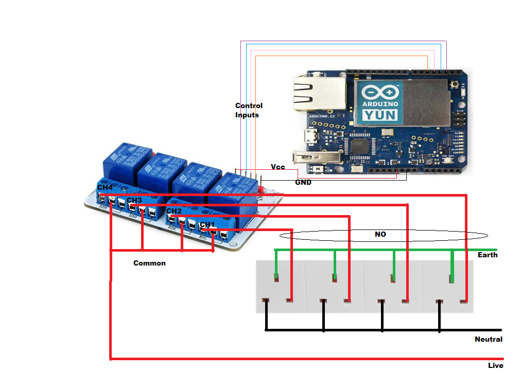 Web controlled power strip using arduino yun and yaler
